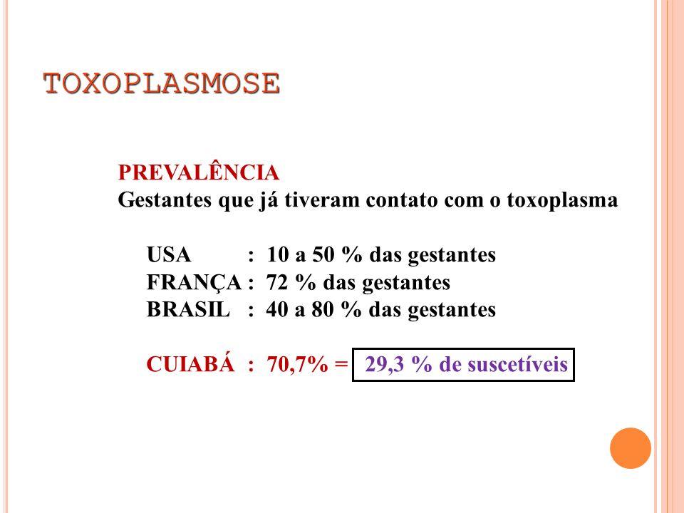 TOXOPLASMOSE PREVALÊNCIA