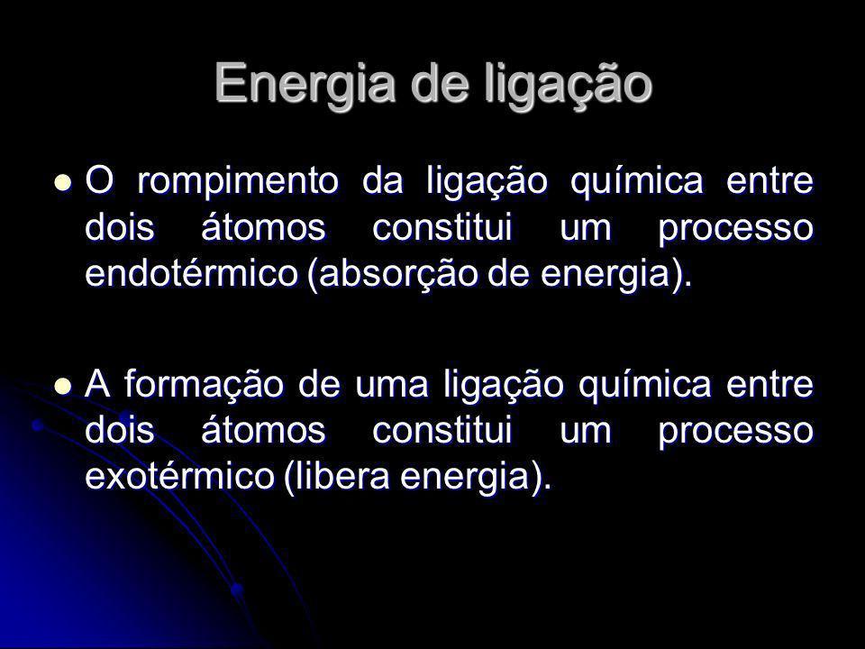 Energia de ligação O rompimento da ligação química entre dois átomos constitui um processo endotérmico (absorção de energia).