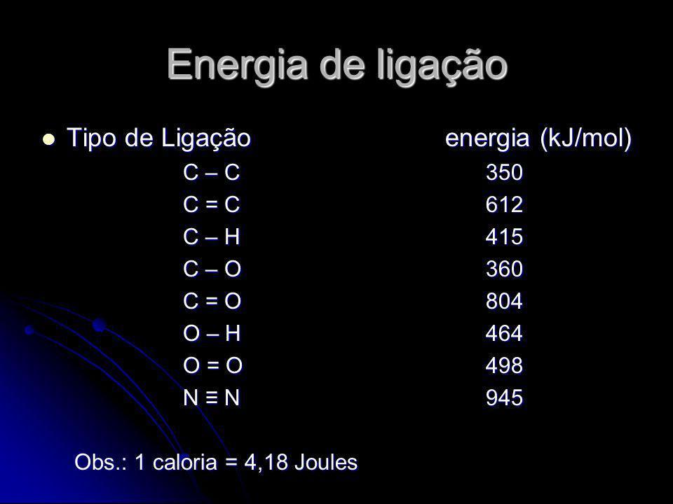 Tipo de Ligação energia (kJ/mol)