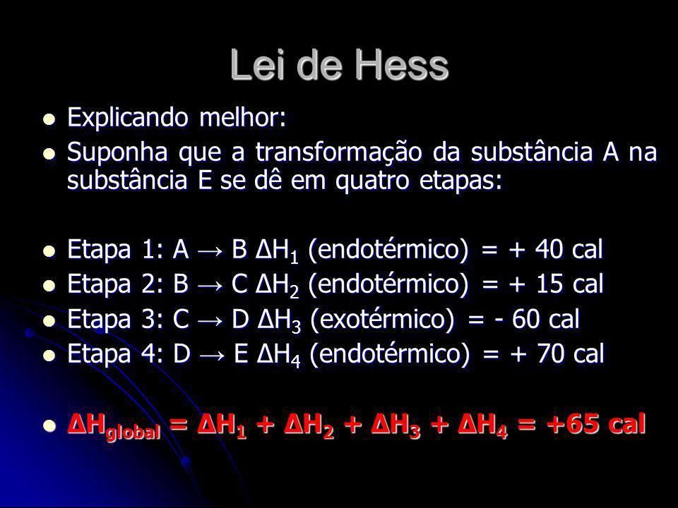 Lei de Hess Explicando melhor: