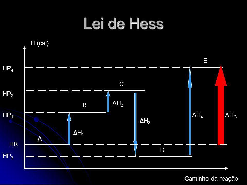 Lei de Hess H (cal) E HP4 C HP2 ΔH2 B HP1 ΔH4 ΔHG ΔH3 ΔH1 A HR D HP3
