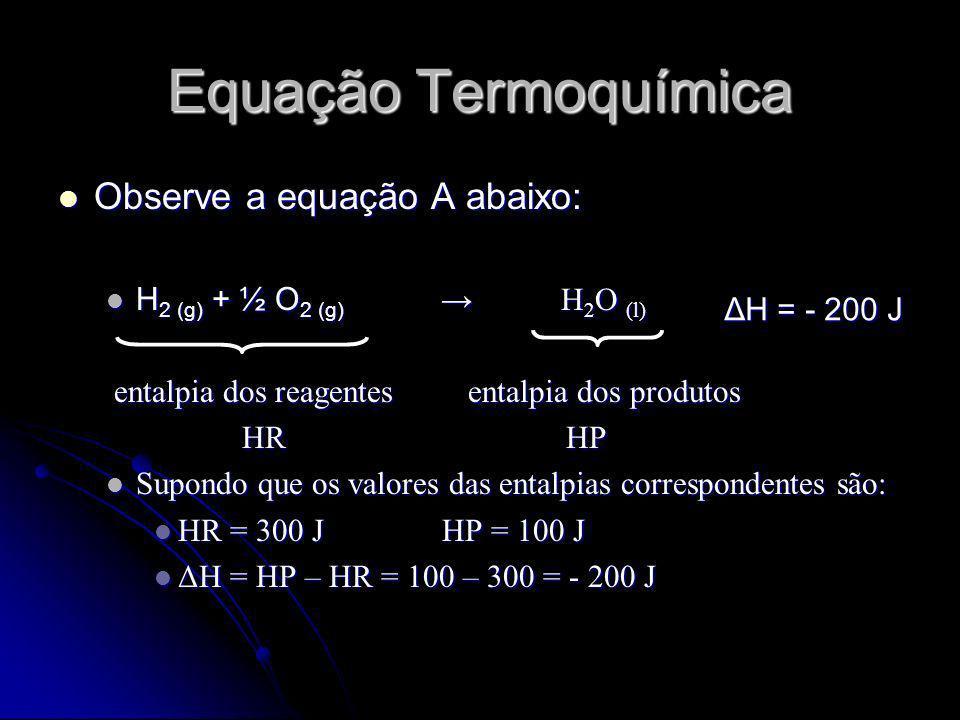 Equação Termoquímica Observe a equação A abaixo: