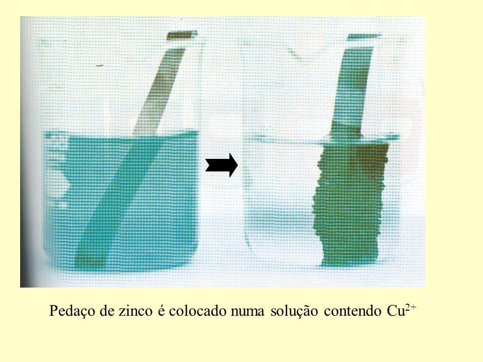 Pedaço de zinco é colocado numa solução contendo Cu2+