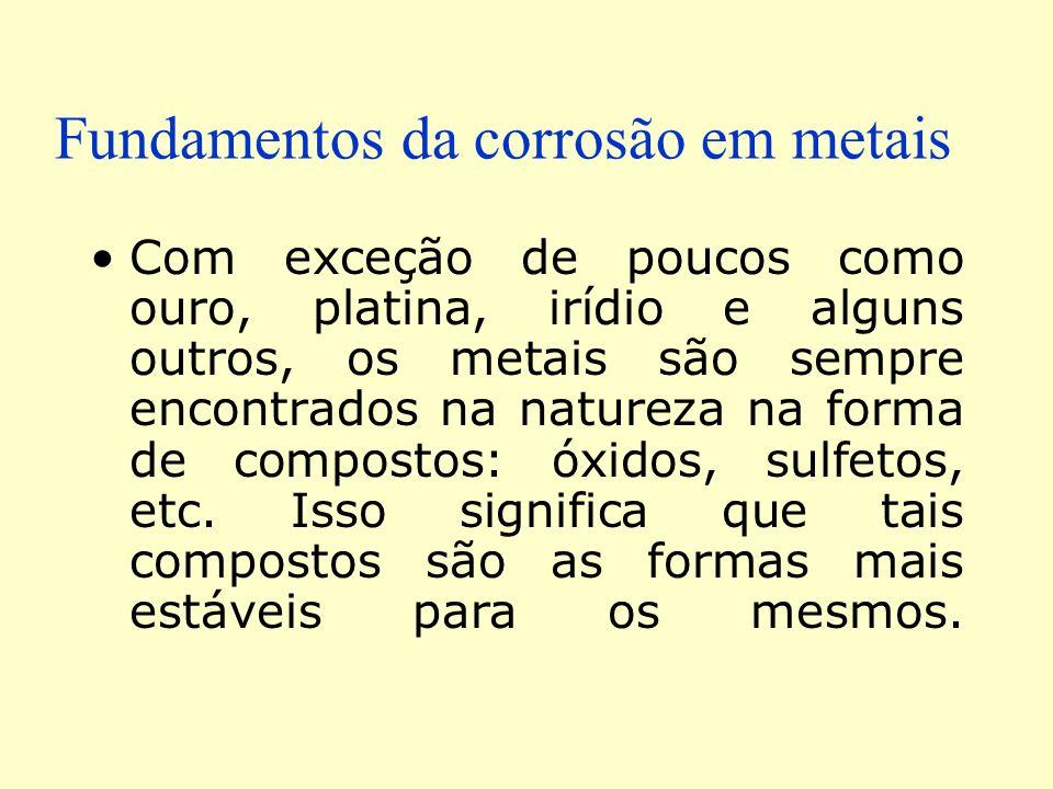 Fundamentos da corrosão em metais