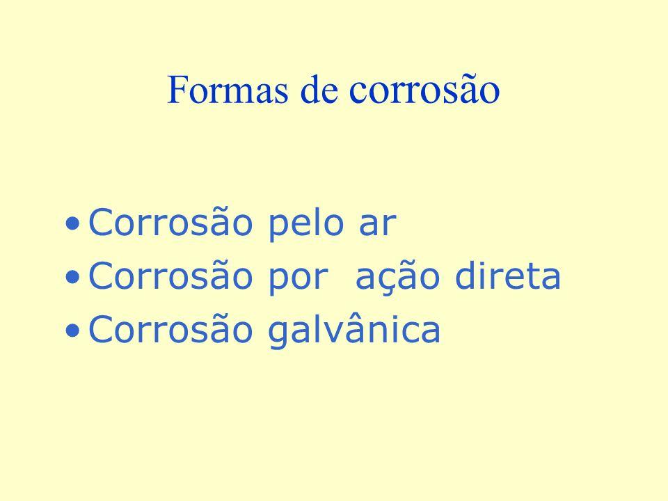 Formas de corrosão Corrosão pelo ar Corrosão por ação direta