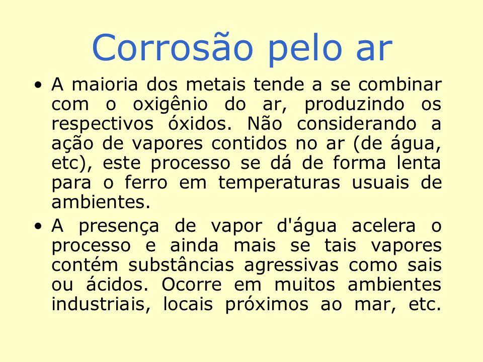 Corrosão pelo ar