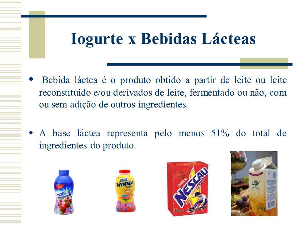 Iogurte x Bebidas Lácteas