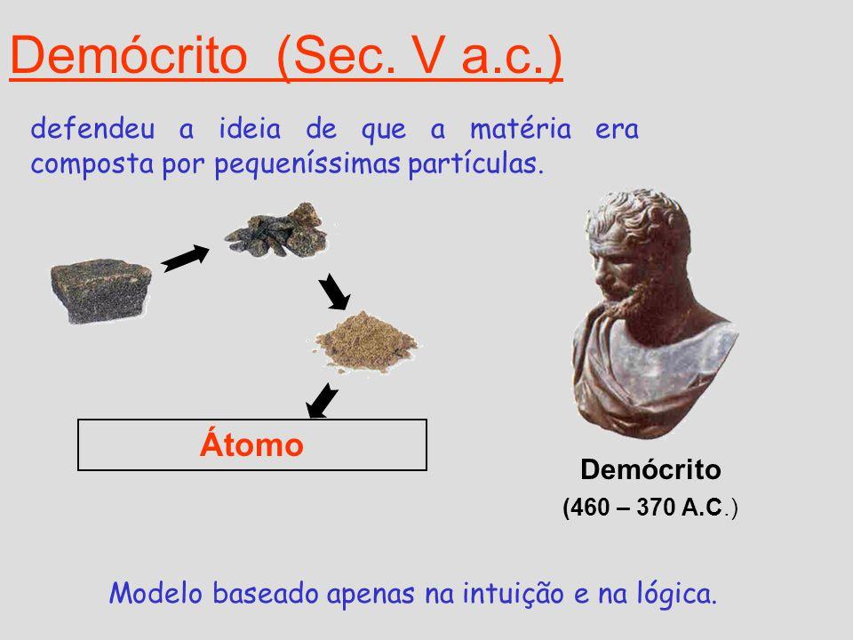 Demócrito (Sec. V a.c.) Átomo