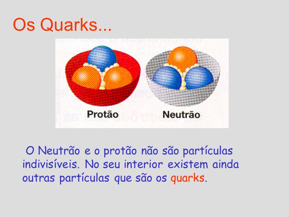 Os Quarks... O Neutrão e o protão não são partículas indivisíveis.