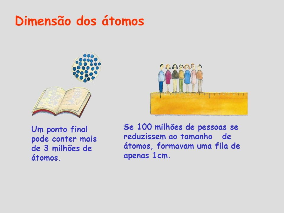 Dimensão dos átomosSe 100 milhões de pessoas se reduzissem ao tamanho de átomos, formavam uma fila de apenas 1cm.