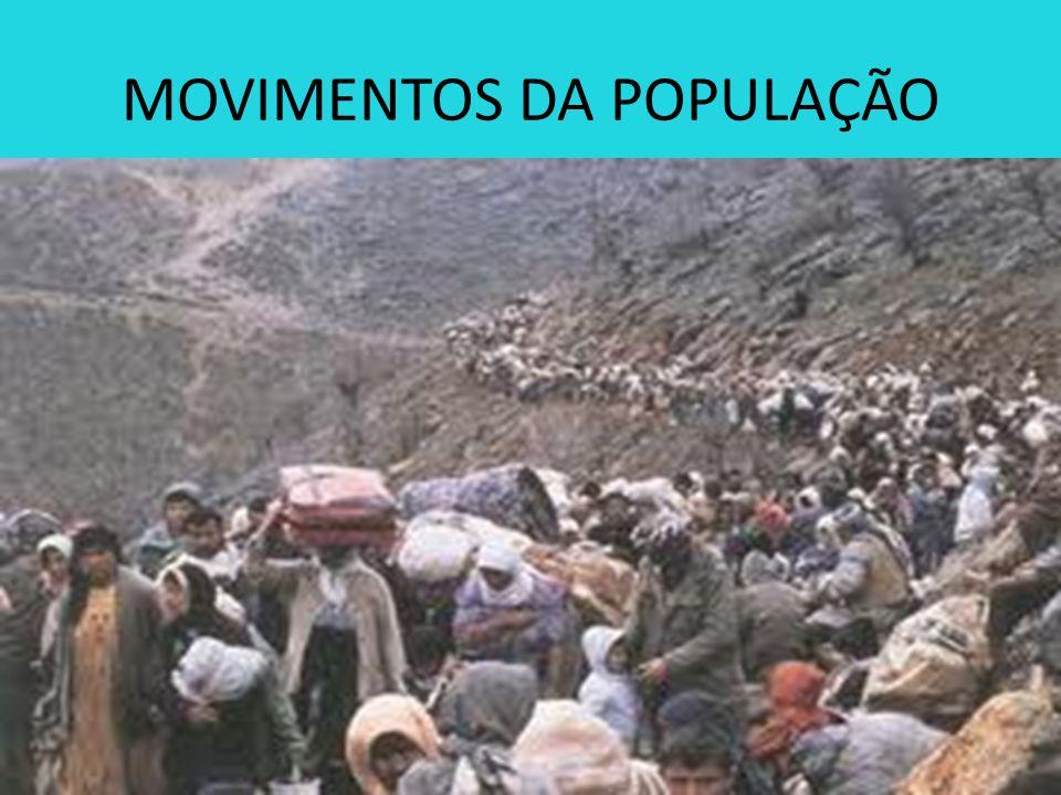 MOVIMENTOS DA POPULAÇÃO