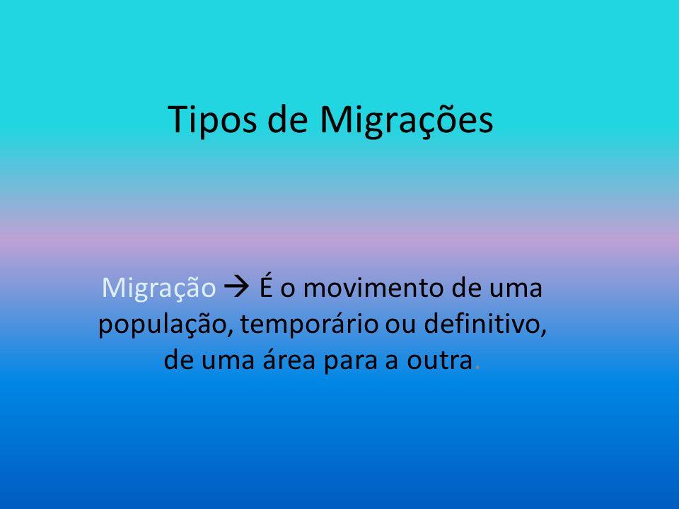 Tipos de Migrações Migração  É o movimento de uma população, temporário ou definitivo, de uma área para a outra.