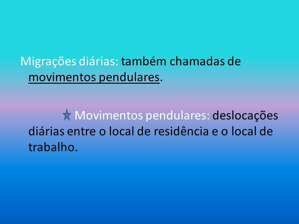 Migrações diárias: também chamadas de movimentos pendulares