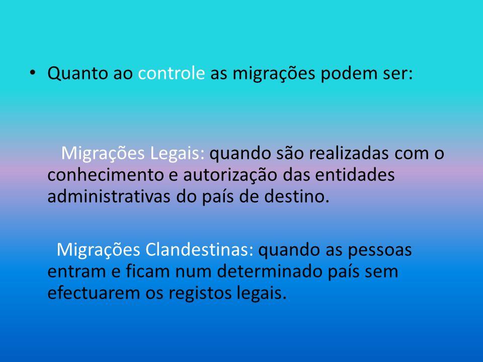 Quanto ao controle as migrações podem ser: