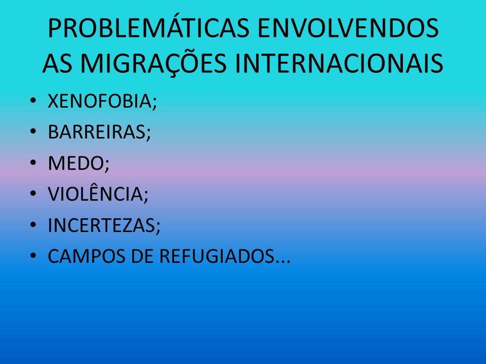 PROBLEMÁTICAS ENVOLVENDOS AS MIGRAÇÕES INTERNACIONAIS