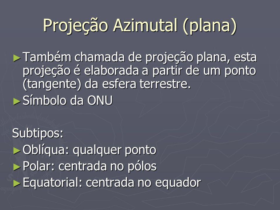 Projeção Azimutal (plana)