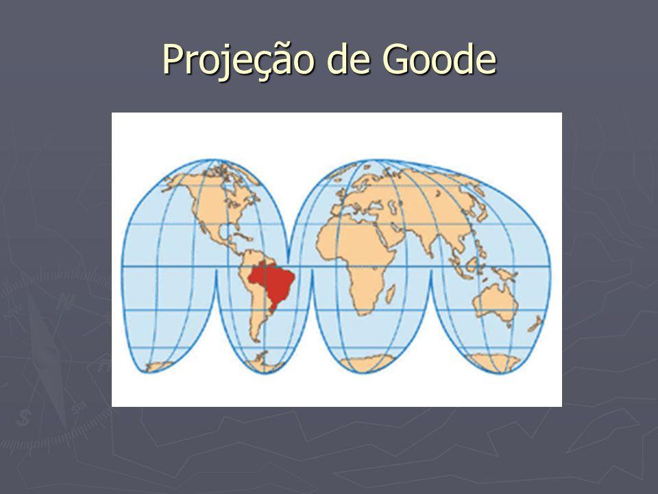 Projeção de Goode