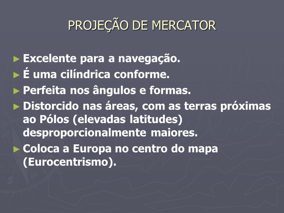 PROJEÇÃO DE MERCATOR Excelente para a navegação.