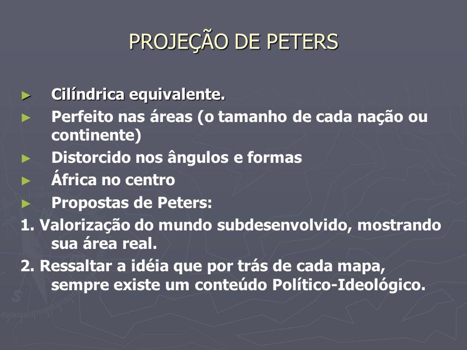 PROJEÇÃO DE PETERS Cilíndrica equivalente.