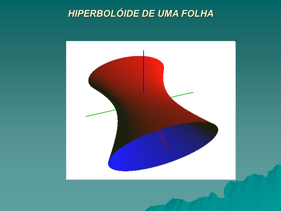 HIPERBOLÓIDE DE UMA FOLHA