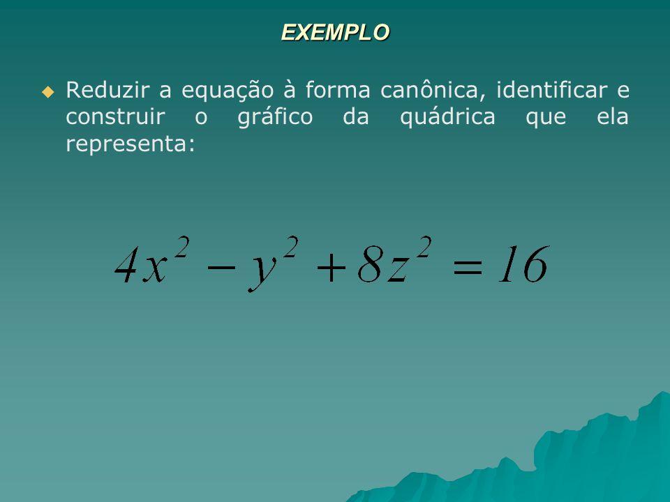 EXEMPLO Reduzir a equação à forma canônica, identificar e construir o gráfico da quádrica que ela representa:
