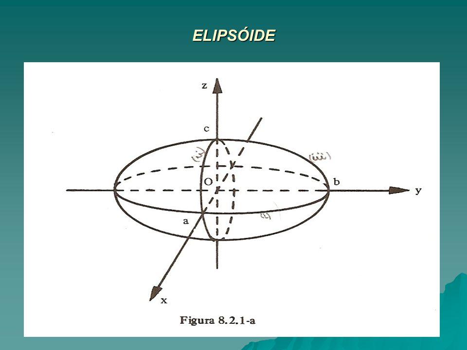 ELIPSÓIDE