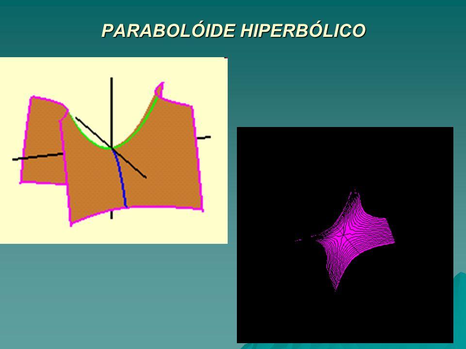 PARABOLÓIDE HIPERBÓLICO