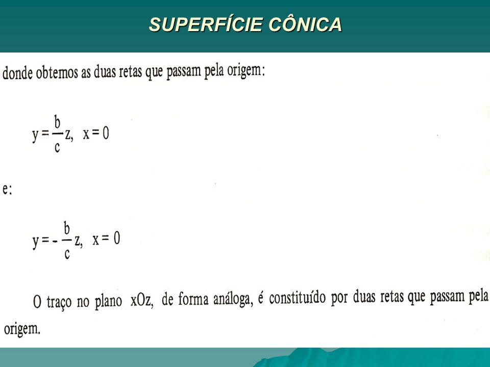 SUPERFÍCIE CÔNICA