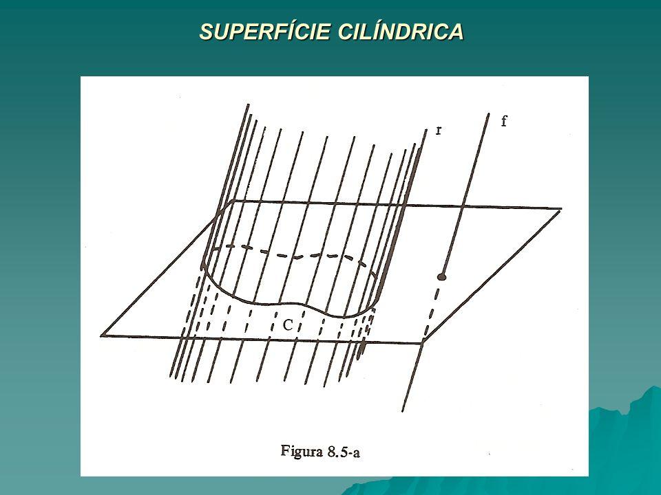 SUPERFÍCIE CILÍNDRICA