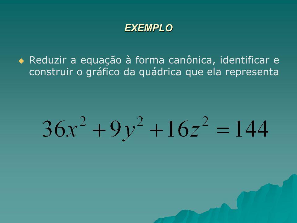 EXEMPLO Reduzir a equação à forma canônica, identificar e construir o gráfico da quádrica que ela representa.