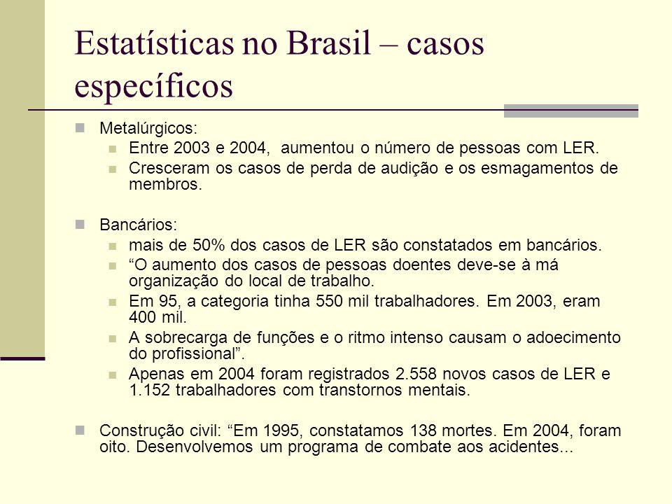 Estatísticas no Brasil – casos específicos