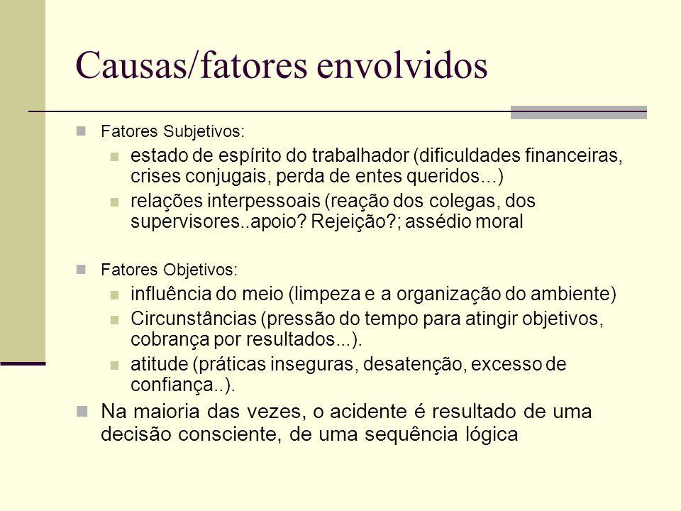 Causas/fatores envolvidos