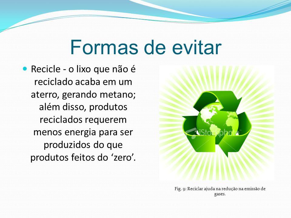 Fig. 9: Reciclar ajuda na redução na emissão de gases.