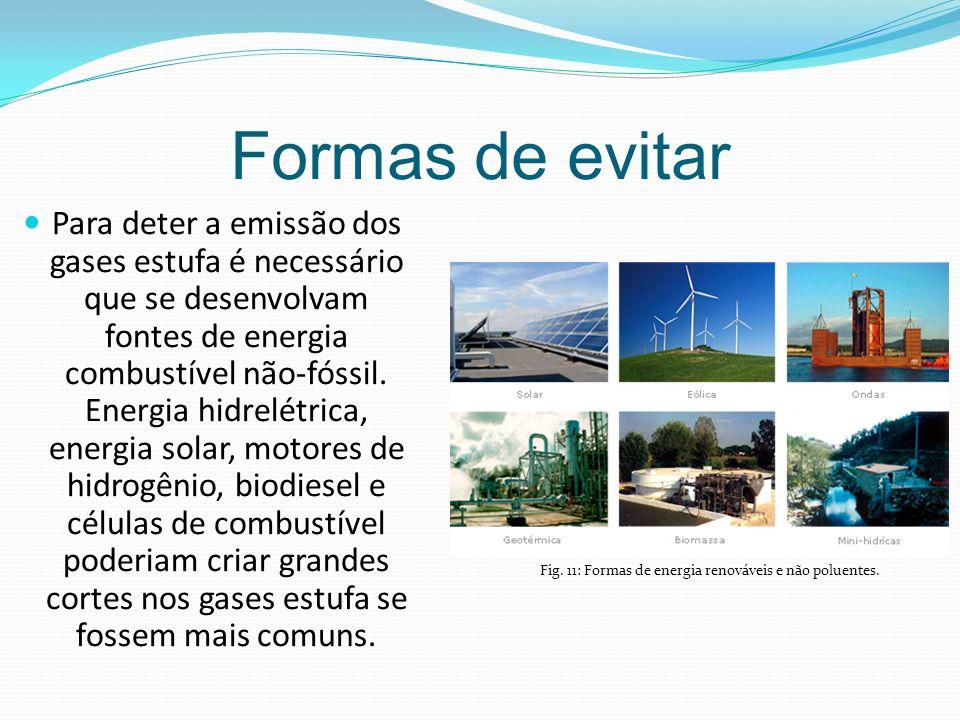 Fig. 11: Formas de energia renováveis e não poluentes.