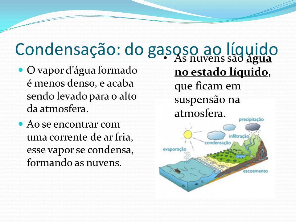 Condensação: do gasoso ao líquido
