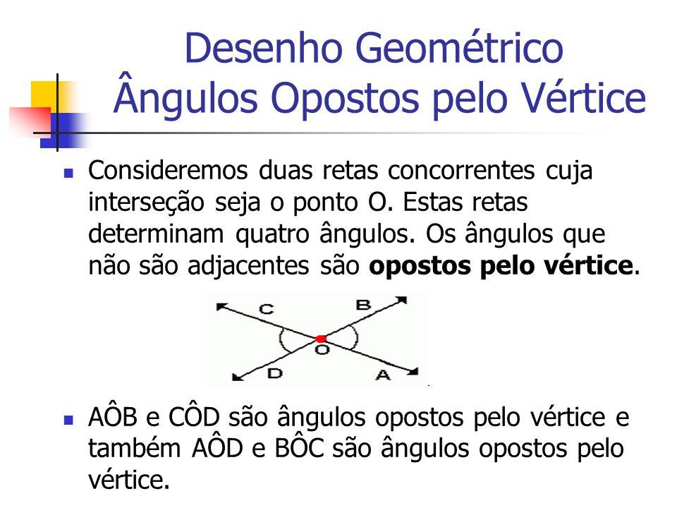 Desenho Geométrico Ângulos Opostos pelo Vértice