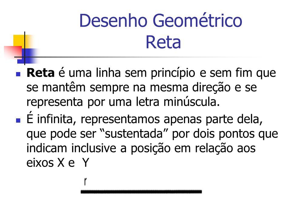 Desenho Geométrico Reta