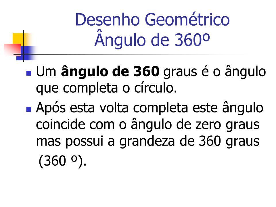 Desenho Geométrico Ângulo de 360º