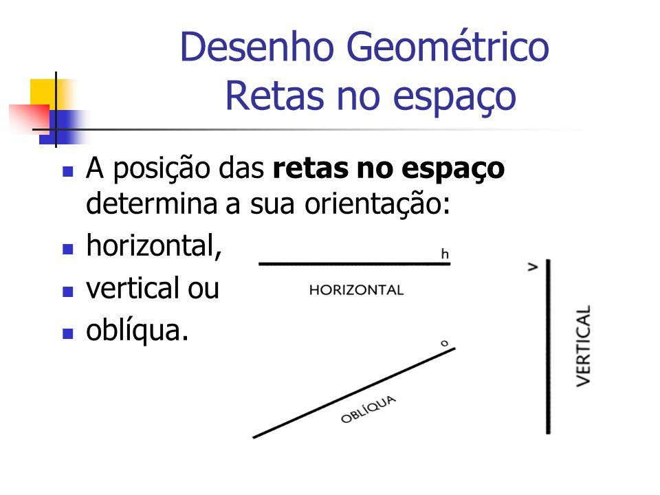 Desenho Geométrico Retas no espaço