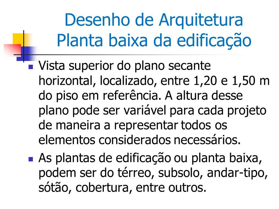 Desenho de Arquitetura Planta baixa da edificação