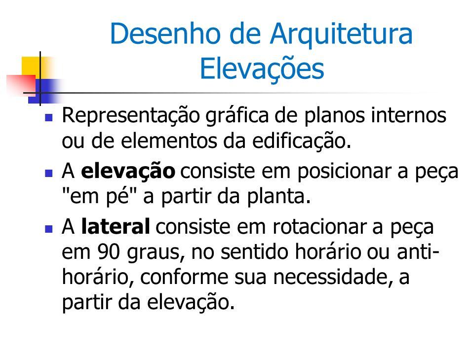 Desenho de Arquitetura Elevações