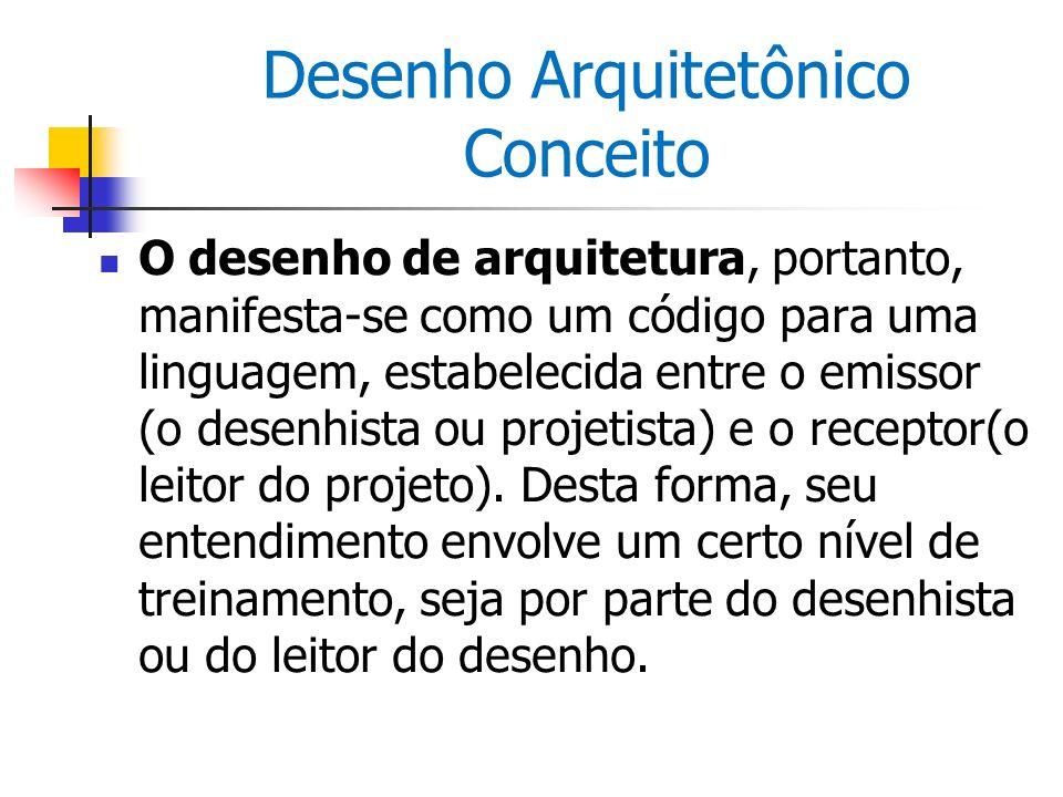 Desenho Arquitetônico Conceito