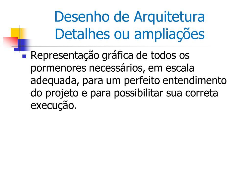 Desenho de Arquitetura Detalhes ou ampliações