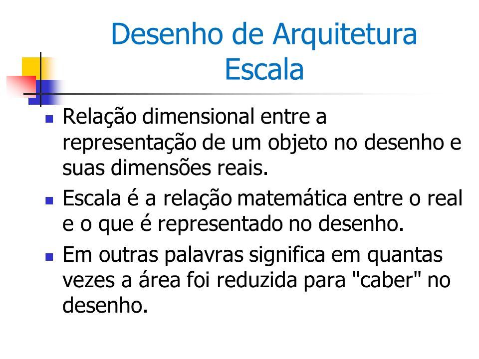 Desenho de Arquitetura Escala