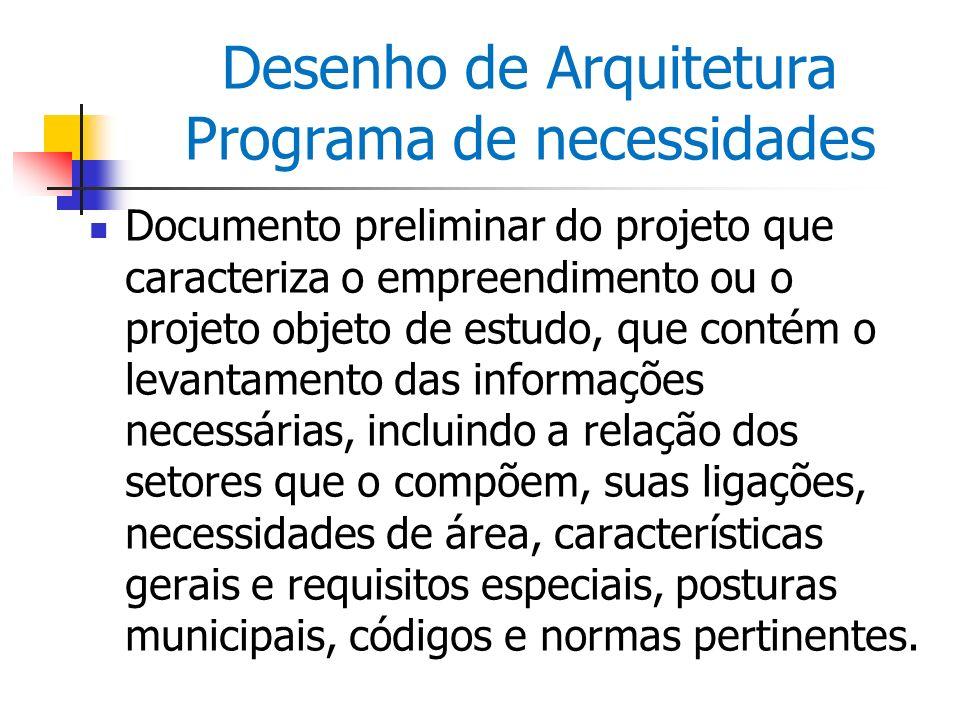 Desenho de Arquitetura Programa de necessidades