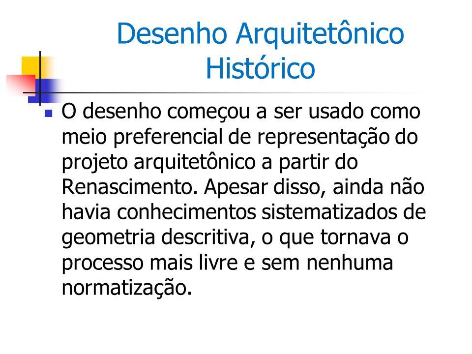 Desenho Arquitetônico Histórico