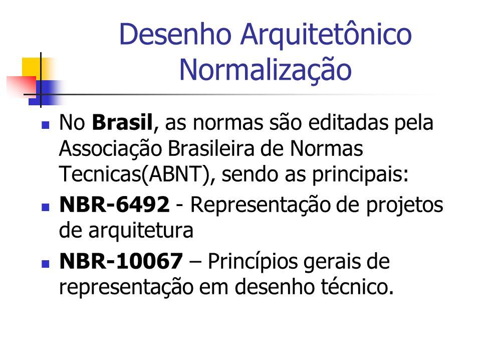 Desenho Arquitetônico Normalização