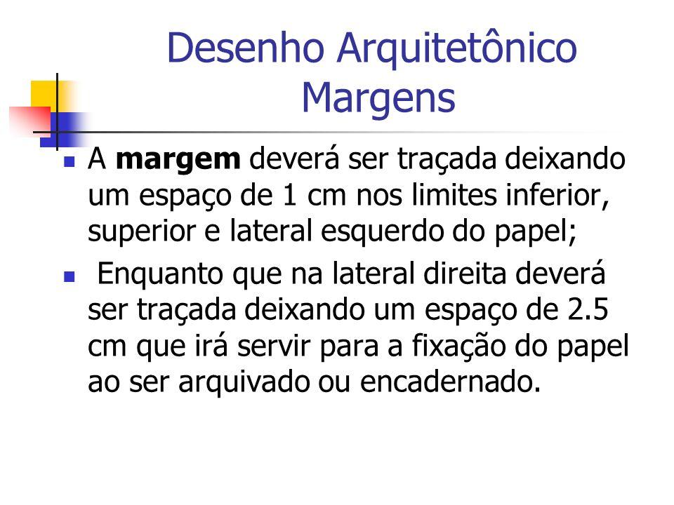 Desenho Arquitetônico Margens