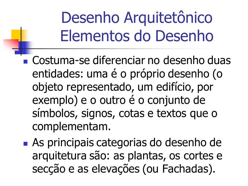 Desenho Arquitetônico Elementos do Desenho