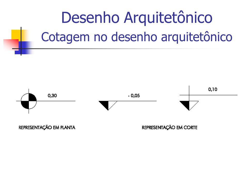 Desenho Arquitetônico Cotagem no desenho arquitetônico